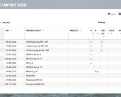 Projekt kalendarza PSKO 2020